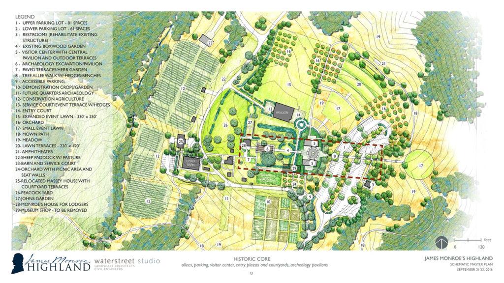 Highland Master Plan site plan